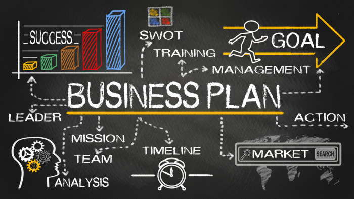 get-standard-business-plan