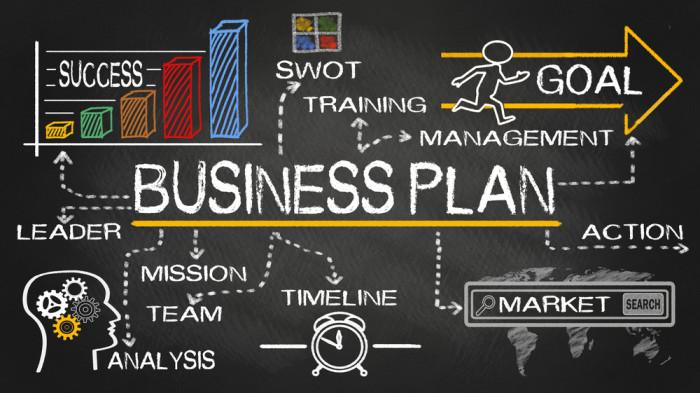 get-standard-business-plan